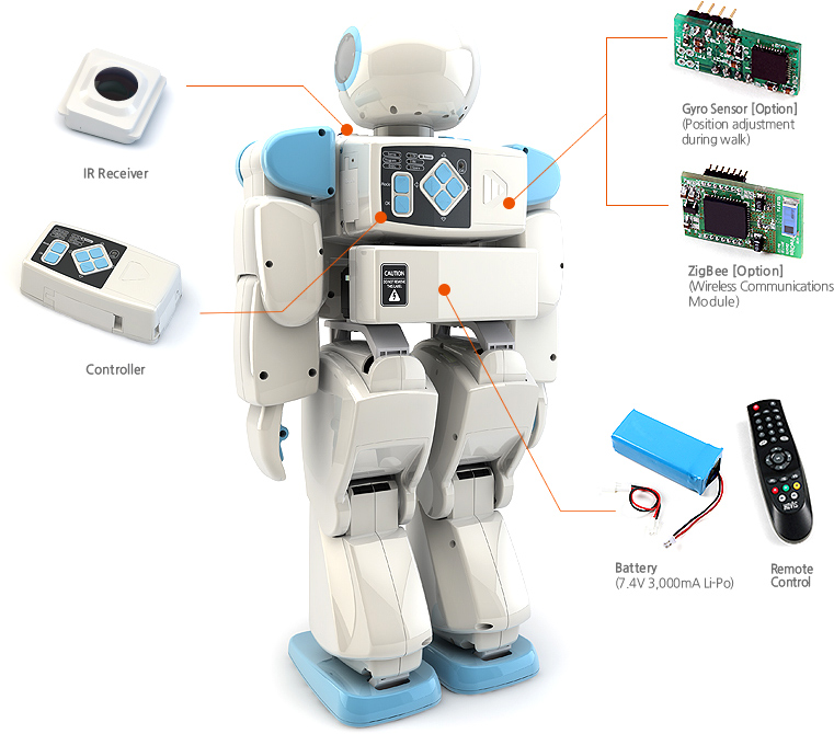 HOVIS GENIE HUMANOID ROBOT-1