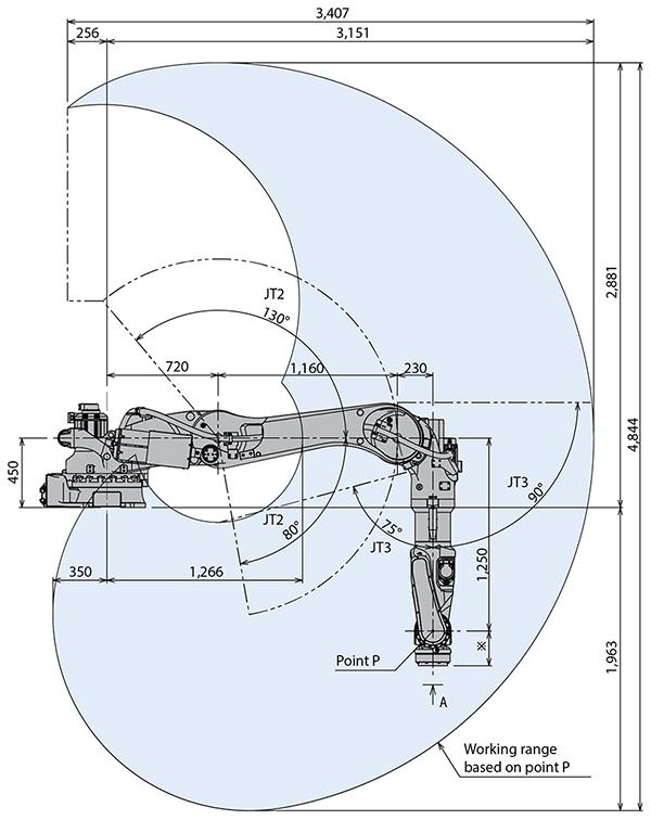 Промышленный робот Kawasaki BT200L-2