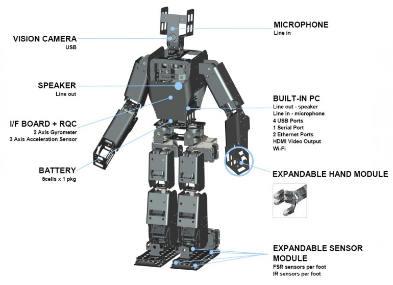 Robobuilder RQ-TITAN-5