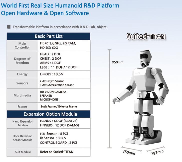 Robobuilder RQ-TITAN-2