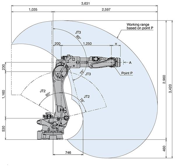 Промышленный робот Kawasaki BX165L-2