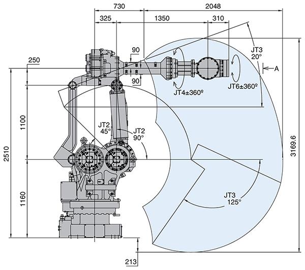 Промышленный робот Kawasaki MX420L-2