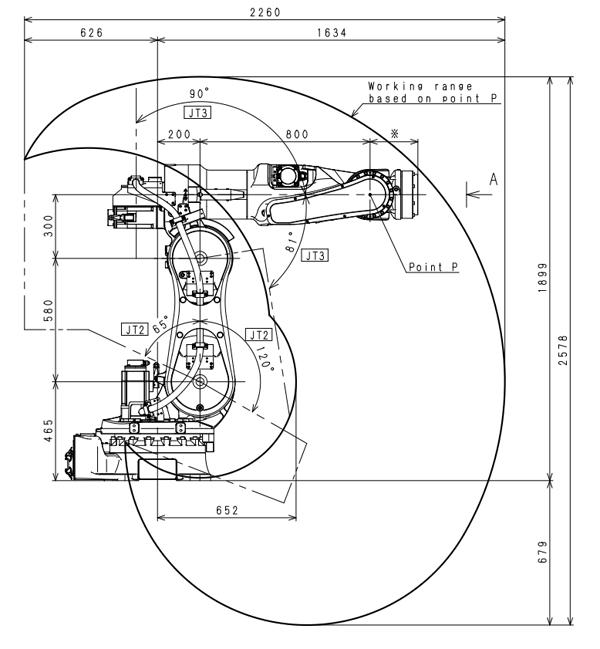 Промышленный робот Kawasaki BX100S-2