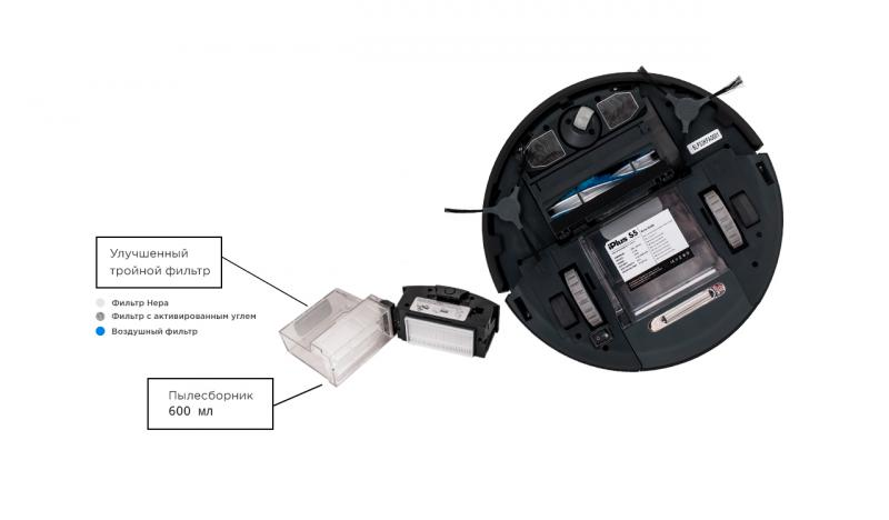 Робот пылесос iPlus S5-3
