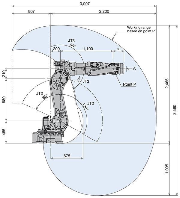 Промышленный робот Kawasaki BX100N-2