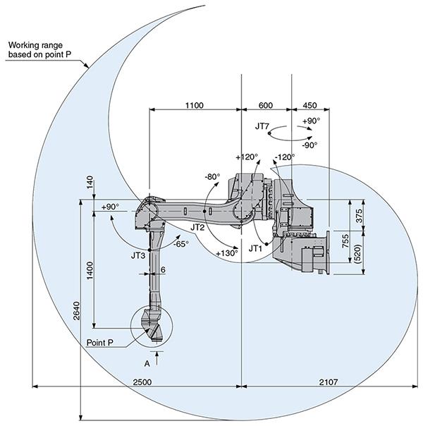 Промышленный робот Kawasaki KJ314 Wall-7 Axes-2