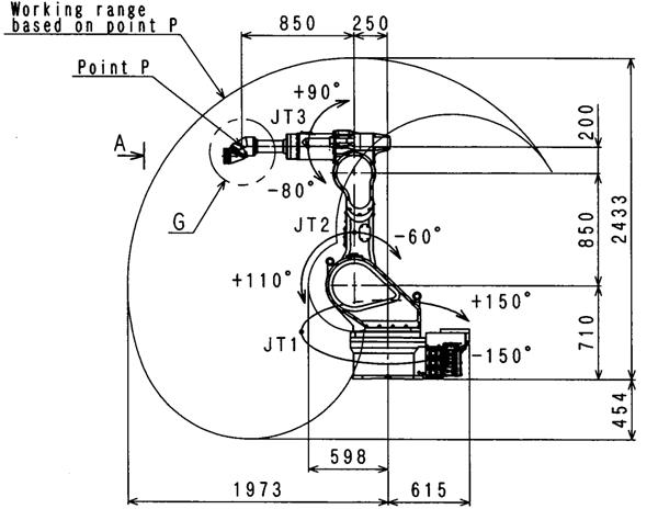 Промышленный робот Kawasaki KF193-4