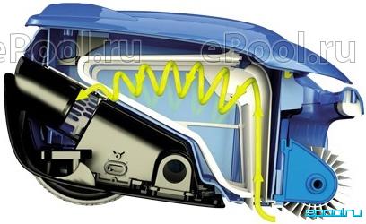 Робот для бассейна Zodiac Vortex RV 5300-2