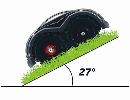 Робот-газонокосилка Stiga Autoclip 145 4WD-3