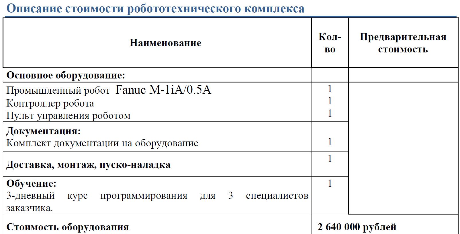 Fanuc M-1iA/0.5A-7