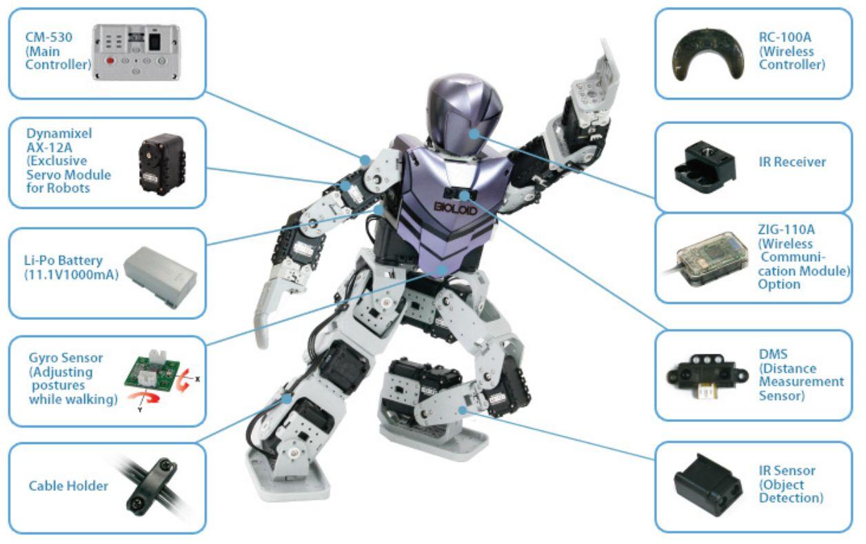 Bioloid Premium Kit-4