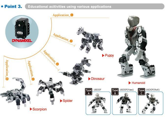 Bioloid Premium Kit-3