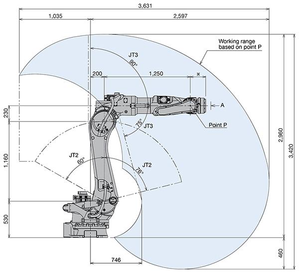 Промышленный робот Kawasaki BX100L-2