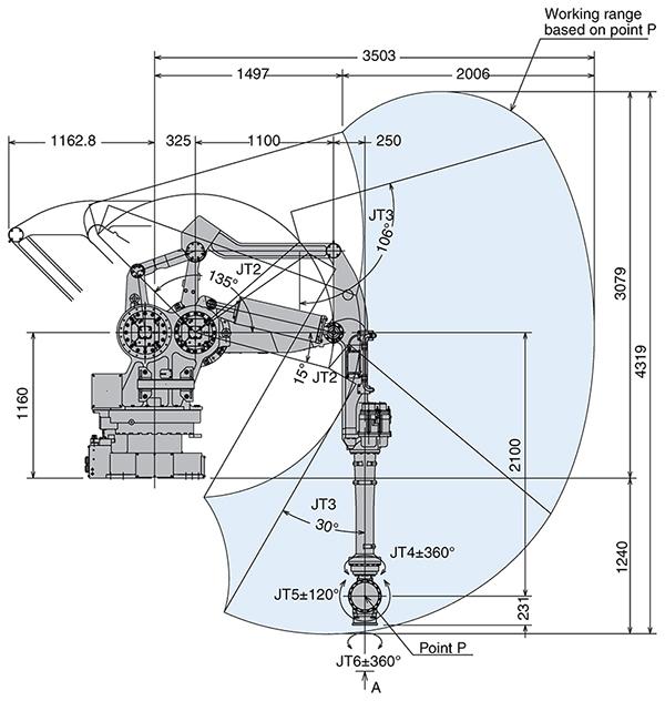 Промышленный робот Kawasaki MT400N-2