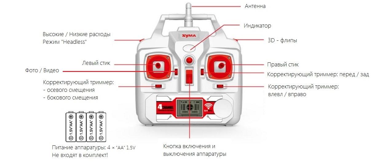 Квадрокоптер Syma X8HW-6