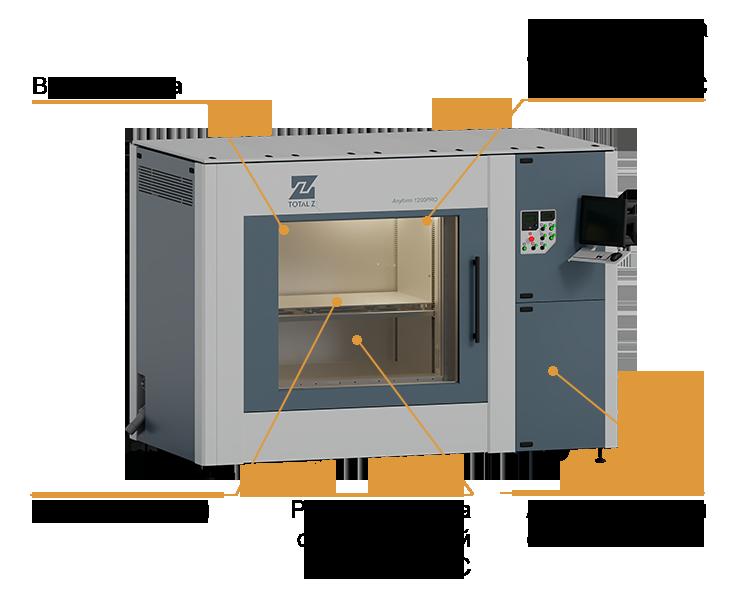 3D принтер Total Z Anyform 1200 PRO