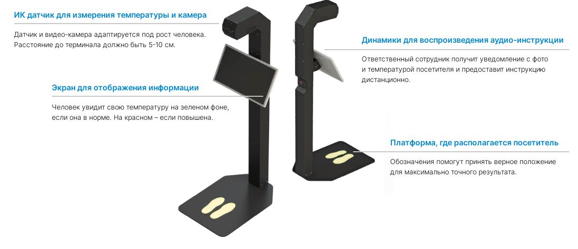Терминал Thermocontrol Promobot plus для бесконтактного измерения температуры тела-1